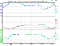 ec-vs-gfs-vs-gem-graph.png
