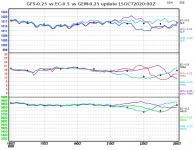 ec-vs-gfs-vs-gem-graph.png