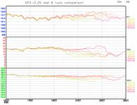 GFS-last-6-runs-comparison-graph.png