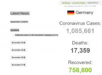 נתוני קורונה בגרמניה.png